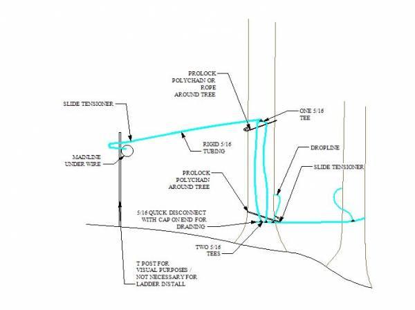 5/16 Ladder diagram